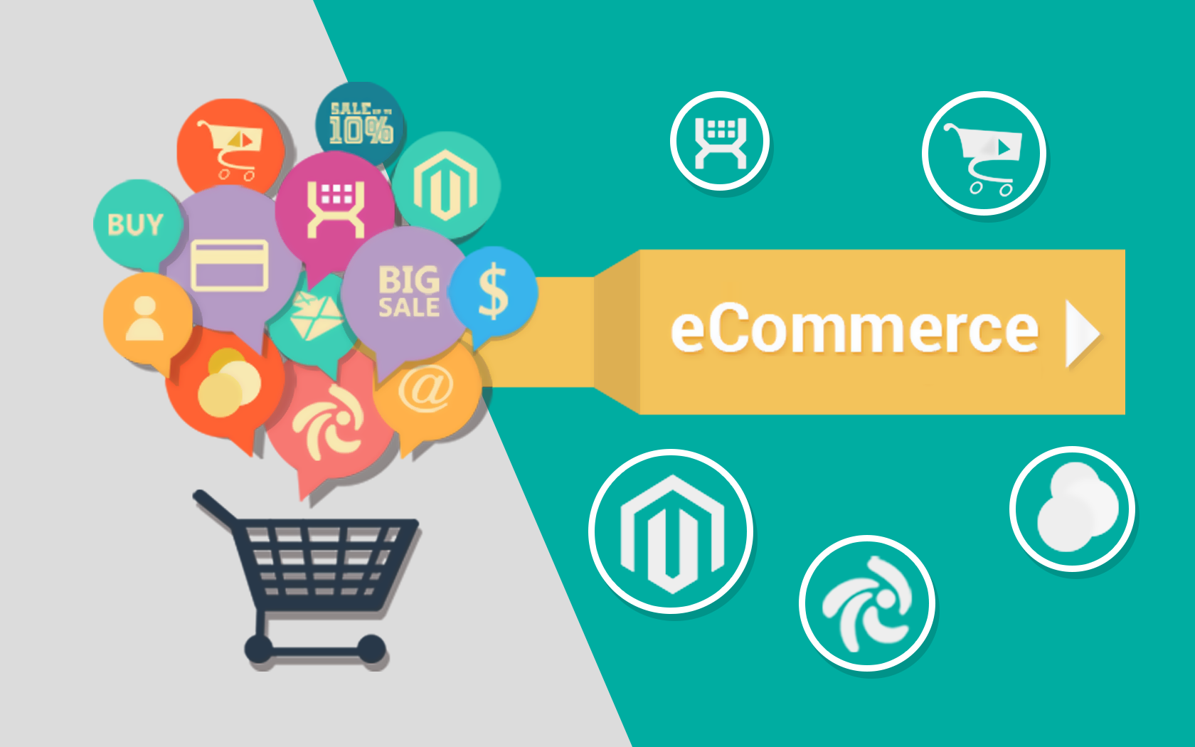 e-commerce indiretto